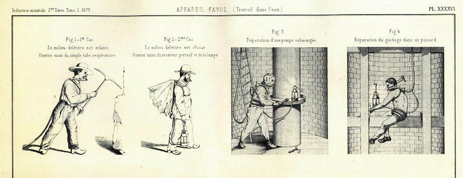 Les appareils Fayol, Atlas de la Société de l'Industrie Minérale, 2e série, Tome 2 1873 © EMSE