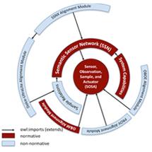 Valorisation du travail de recherche et d'innovation