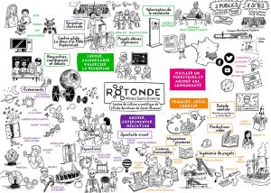 http://www.larotonde-sciences.com/qui-sommes-nous/presentation/